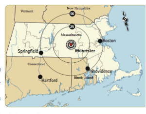 1 Million people live within a 25 mile radius of Worcester.  When this is radius expanded to 50 miles there are six million people living nearby.